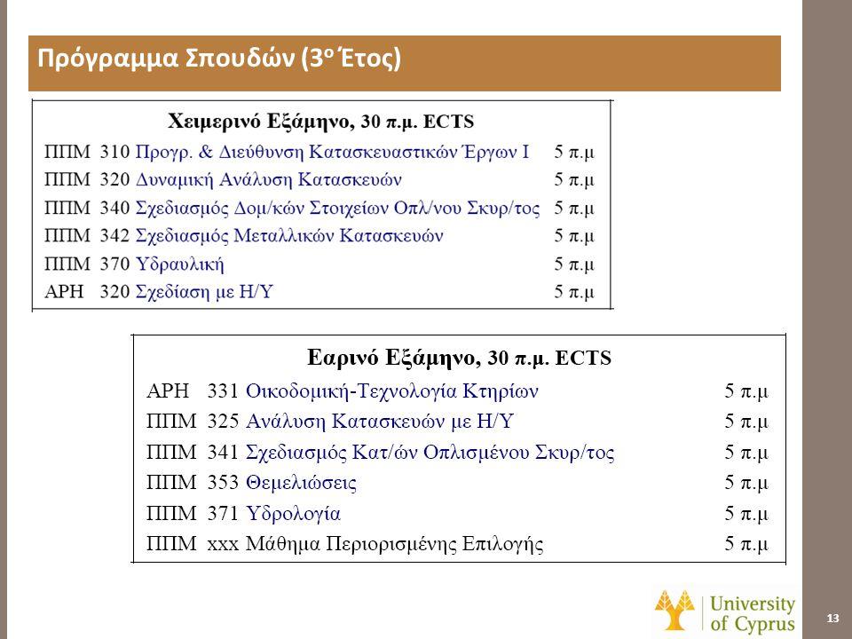 Πρόγραμμα Σπουδών (4 ο Έτος) 14