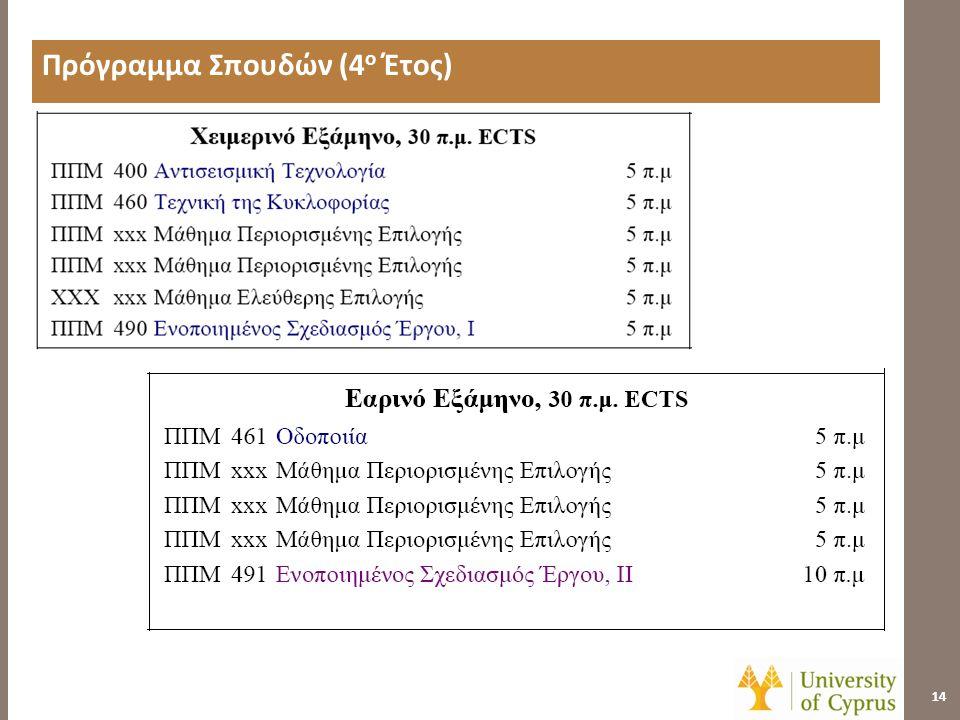 Πρόγραμμα Σπουδών (Μαθήματα Επιλογής) 15