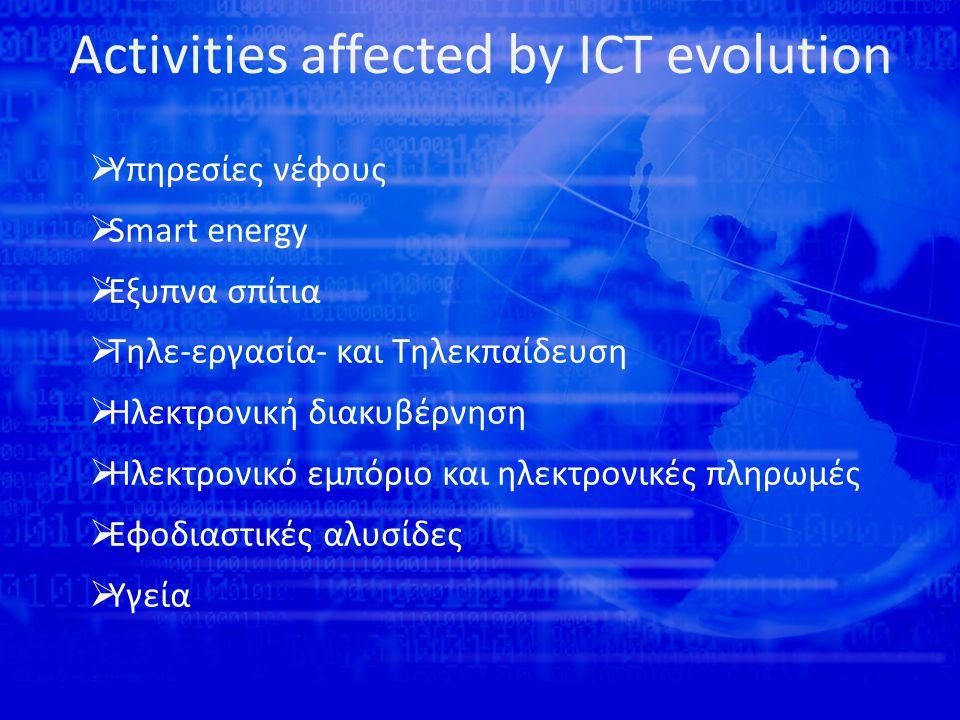 Scientific data-Greek publications 1996-2010 Source: EKT