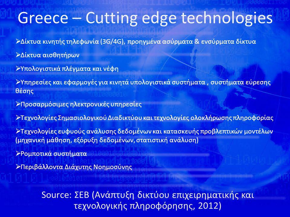 Greece – Added value chains Source: ΣΕΒ: ΑΝΑΠΤΥΞΙΑΚΕΣ ΚΑΤΕΥΘΥΝΣΕΙΣ ΚΑΙ ΠΡΟΤΕΡΑΙΟΤΗΤΕΣ
