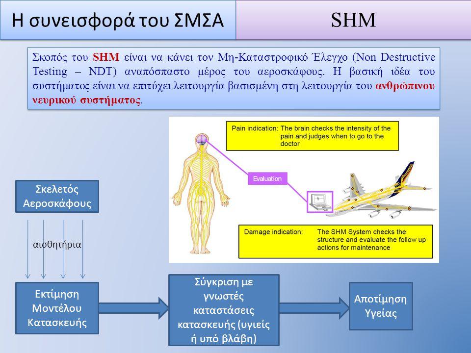 Σκοπός του SHM είναι να κάνει τον Μη-Καταστροφικό Έλεγχο (Non Destructive Testing – NDT) αναπόσπαστο μέρος του αεροσκάφους.