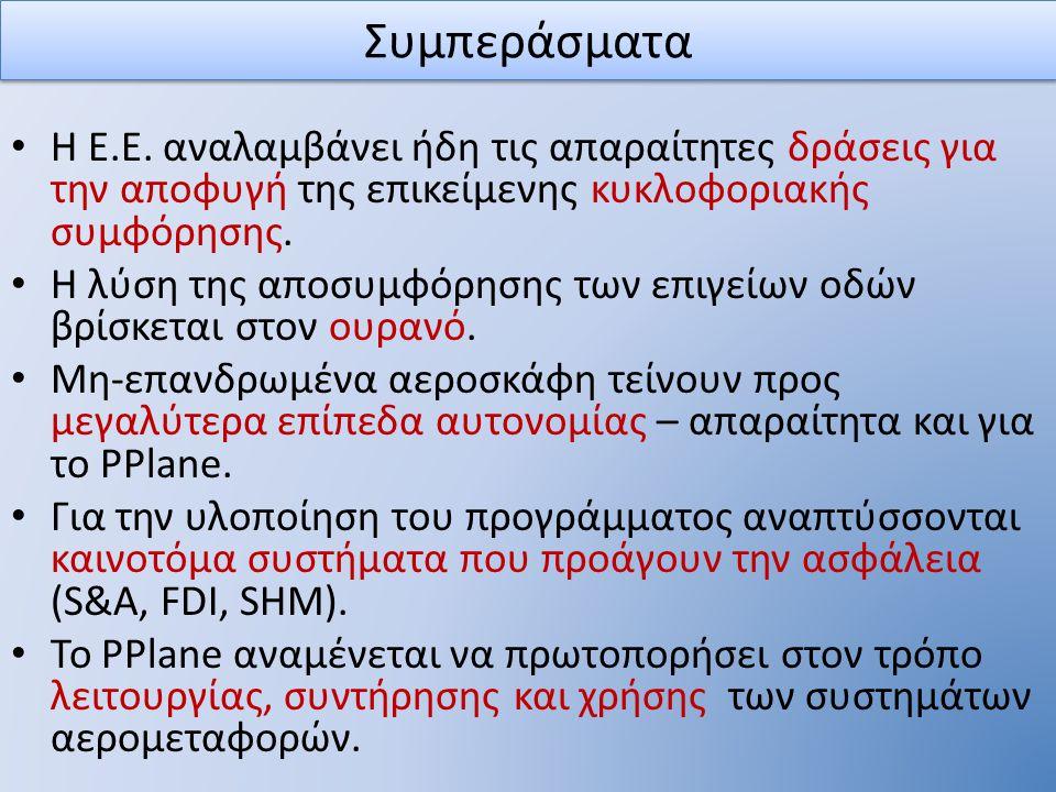 Συμπεράσματα • Η Ε.Ε.
