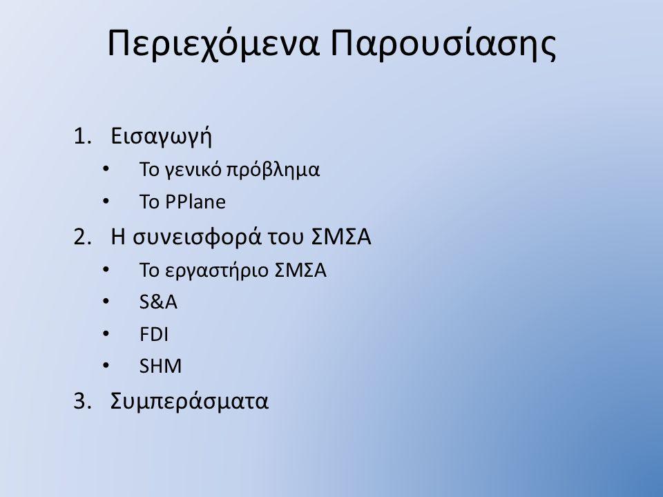 Περιεχόμενα Παρουσίασης 1.Εισαγωγή • Το γενικό πρόβλημα • Το PPlane 2.Η συνεισφορά του ΣΜΣΑ • Το εργαστήριο ΣΜΣΑ • S&A • FDI • SHM 3.Συμπεράσματα