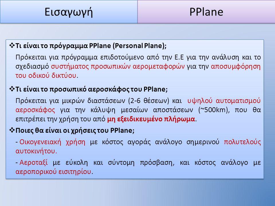  Τι είναι το πρόγραμμα PPlane (Personal Plane); Πρόκειται για πρόγραμμα επιδοτούμενο από την Ε.Ε για την ανάλυση και το σχεδιασμό συστήματος προσωπικών αερομεταφορών για την αποσυμφόρηση του οδικού δικτύου.