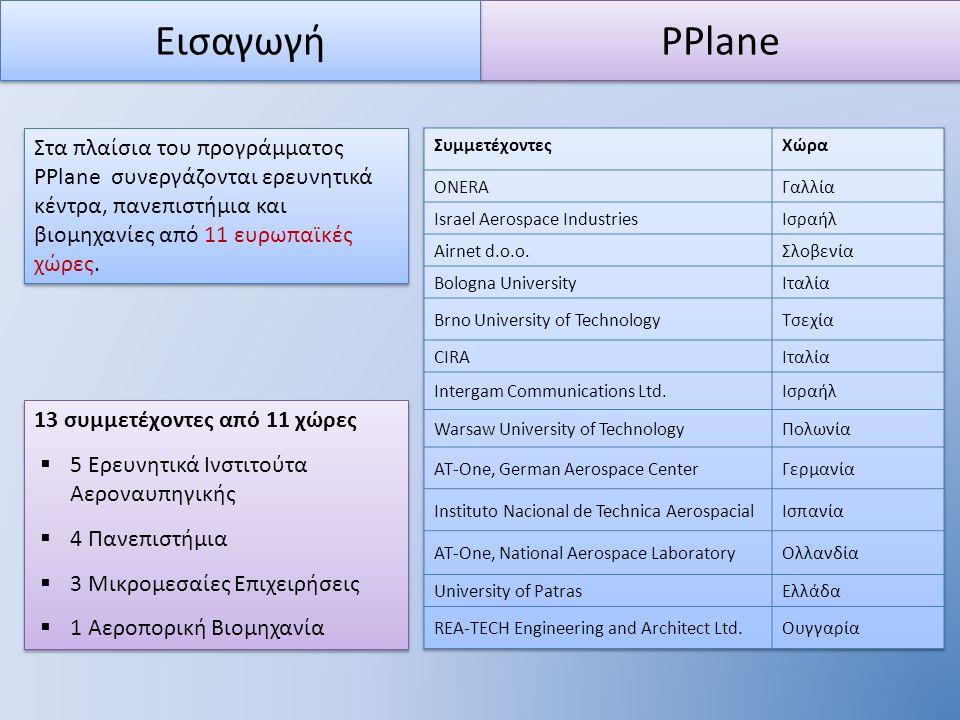 Στα πλαίσια του προγράμματος PPlane συνεργάζονται ερευνητικά κέντρα, πανεπιστήμια και βιομηχανίες από 11 ευρωπαϊκές χώρες.