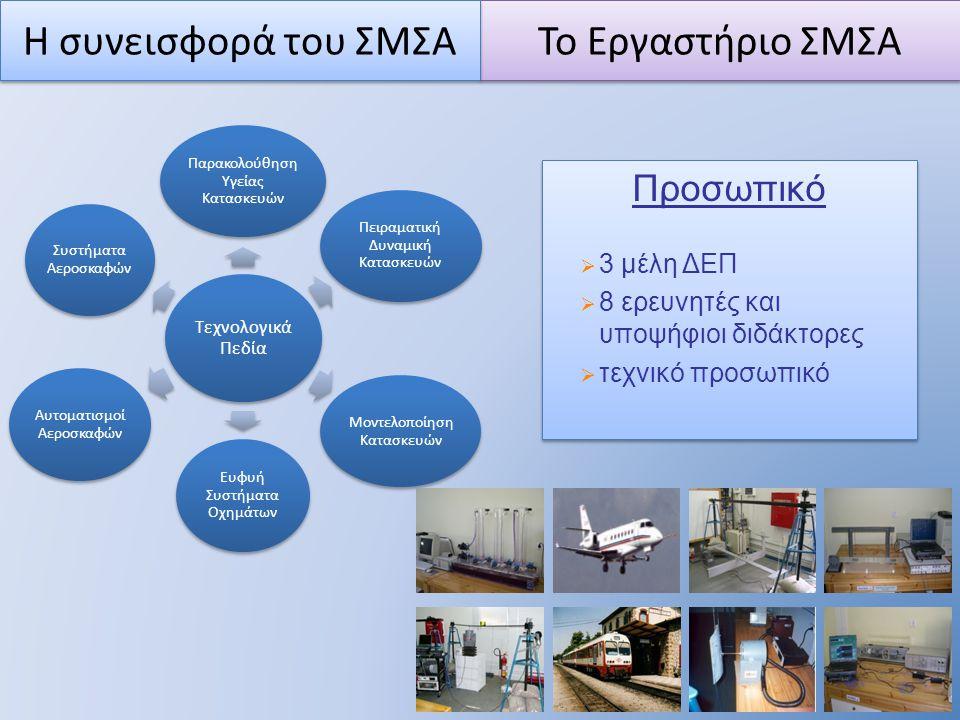 Στα πλαίσια του PPlane, το Εργαστήριο ΣΜΣΑ ασχολείται ερευνητικά με τον τομέα της ασφάλειας, συγκεκριμμένα: • Σύστημα Ανίχνευσης και Αποφυγής Σύγκρουσης (Sense and Avoid - S&A) • Σύστημα Αυτόματης Διάγνωσης Βλαβών Υποσυστημάτων (Fault Detection and Isolation - FDI) • Σύστημα Παρακολούθησης της Υγείας της Αεροκατασκευής (Structural Health Monitoring - SHM) Στα πλαίσια του PPlane, το Εργαστήριο ΣΜΣΑ ασχολείται ερευνητικά με τον τομέα της ασφάλειας, συγκεκριμμένα: • Σύστημα Ανίχνευσης και Αποφυγής Σύγκρουσης (Sense and Avoid - S&A) • Σύστημα Αυτόματης Διάγνωσης Βλαβών Υποσυστημάτων (Fault Detection and Isolation - FDI) • Σύστημα Παρακολούθησης της Υγείας της Αεροκατασκευής (Structural Health Monitoring - SHM) Το Εργαστήριο ΣΜΣΑ Η συνεισφορά του ΣΜΣΑ