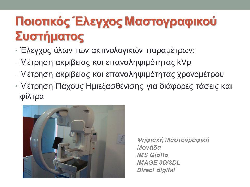 Ποιοτικός Έλεγχος Μαστογραφικού Συστήματος • Έλεγχος όλων των ακτινολογικών παραμέτρων: - Μέτρηση ακρίβειας και επαναληψιμότητας kVp - Μέτρηση ακρίβει