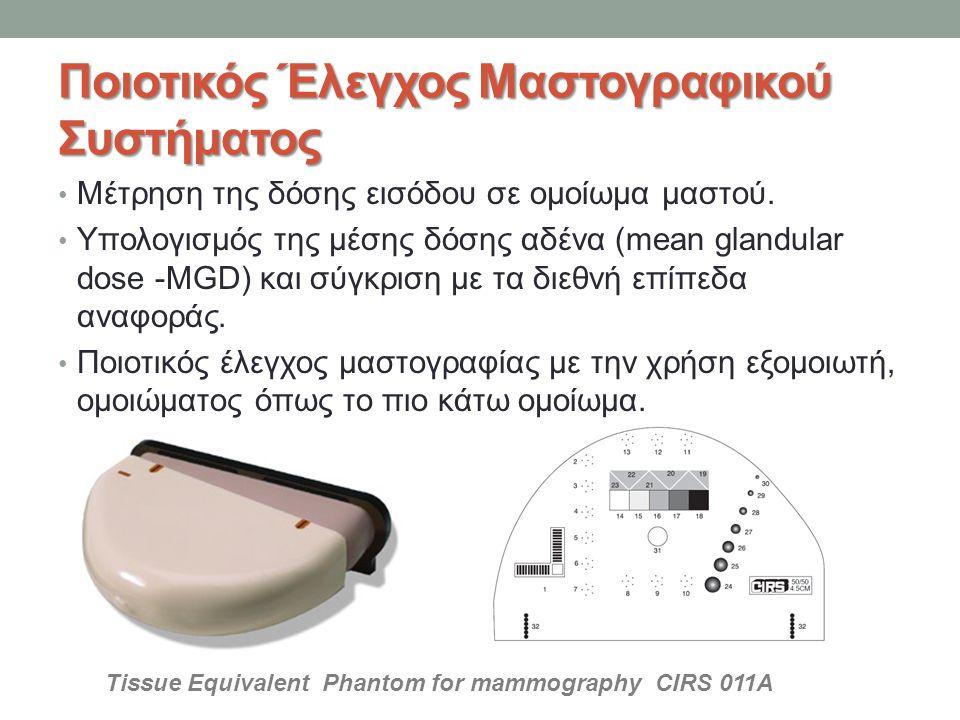 Ποιοτικός Έλεγχος Μαστογραφικού Συστήματος • Μέτρηση της δόσης εισόδου σε ομοίωμα μαστού. • Υπολογισμός της μέσης δόσης αδένα (mean glandular dose -MG