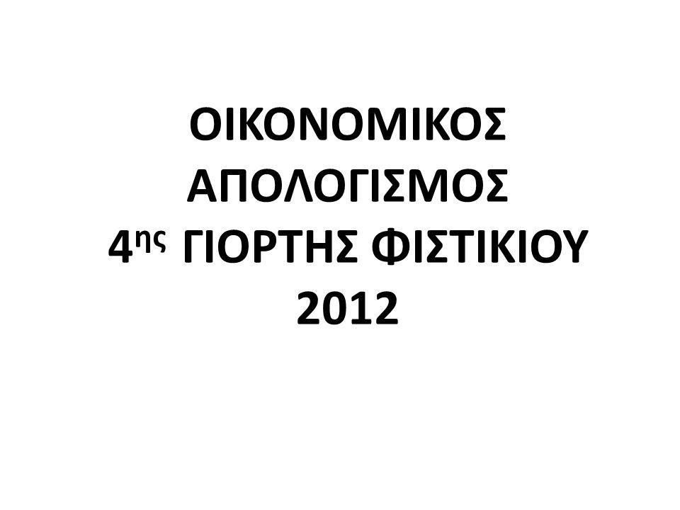 ΟΙΚΟΝΟΜΙΚΟΣ ΑΠΟΛΟΓΙΣΜΟΣ 4 ης ΓΙΟΡΤΗΣ ΦΙΣΤΙΚΙΟΥ 2012