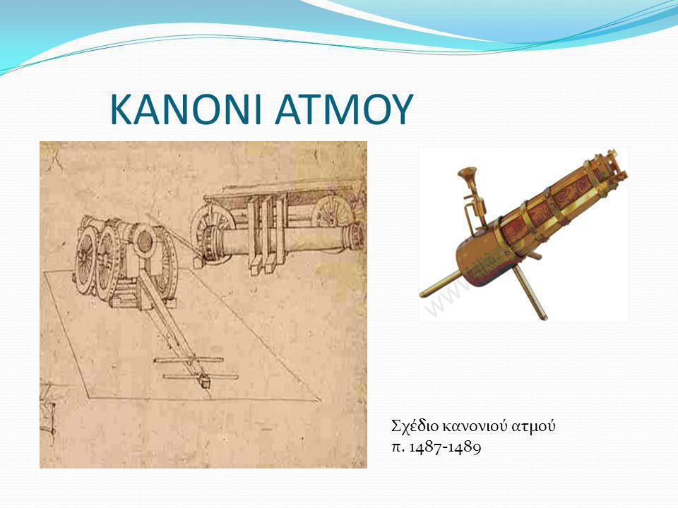 ΠΟΛΥΒΟΛΟ Το πολυβόλο ήταν ένα όπλο εκπληκτικής δύναμης κρούσεως. Η προηγούμενη σελίδα απεικονίζει δυο εκδοχές πολυβόλου. Στο πάνω σχέδιο οι κάννες είν