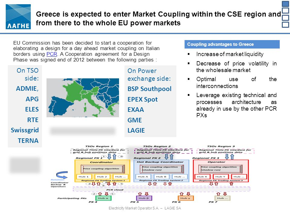 Greece is expected to enter Market Coupling within the CSE region and from there to the whole EU power markets Electricity Market Operator S.A. – LAGI