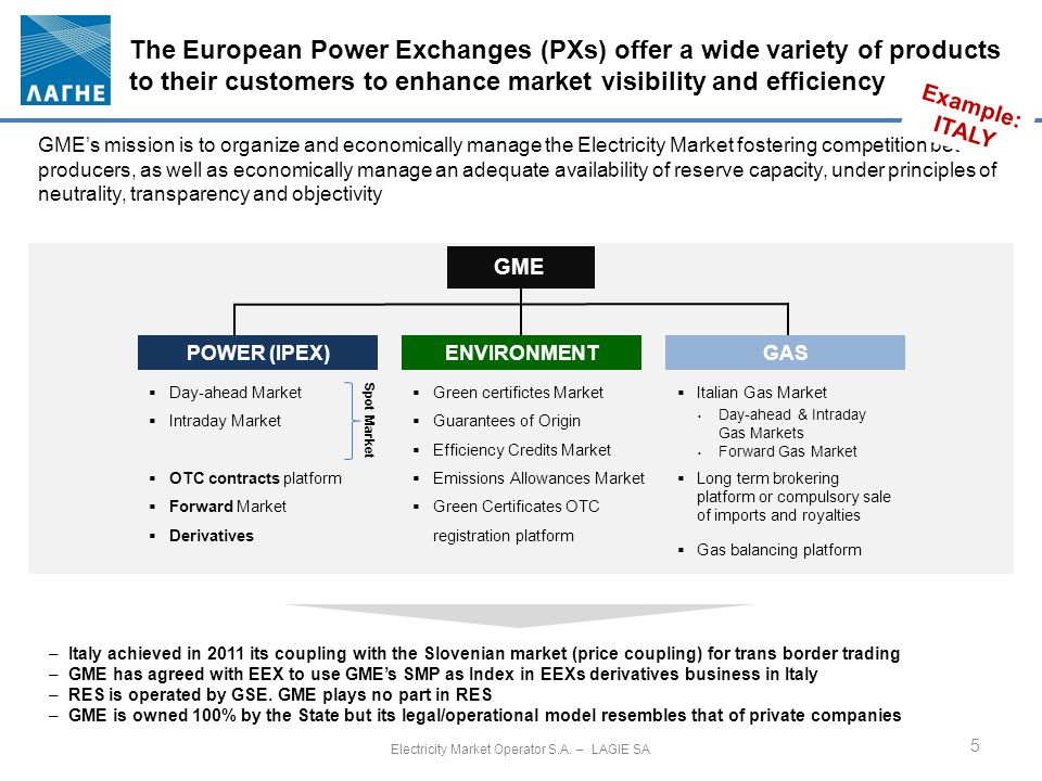 The trend in PXs industry structure is consolidation whilst growing in scale and products bandwidth to enhance liquidity and risk mitigation (eex/epex as an example covering nine EU countries with plans to grow further) Structure of the German EEX PX (spot and derivatives arm) Bodies and Supervision for EEX Electricity Market Operator S.A.