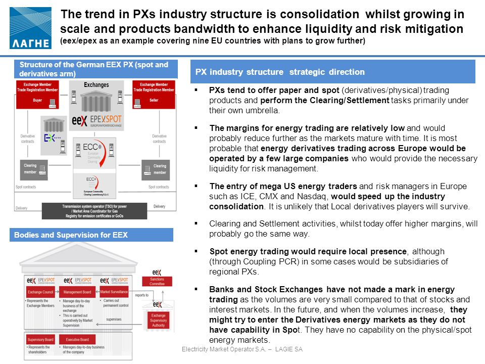 The trend in PXs industry structure is consolidation whilst growing in scale and products bandwidth to enhance liquidity and risk mitigation (eex/epex