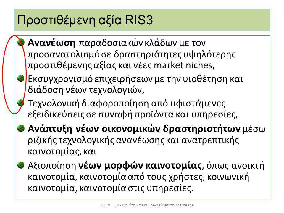 Προστιθέμενη αξία RIS3 Ανανέωση παραδοσιακών κλάδων με τον προσανατολισμό σε δραστηριότητες υψηλότερης προστιθέμενης αξίας και νέες market niches, Εκσυγχρονισμό επιχειρήσεων με την υιοθέτηση και διάδοση νέων τεχνολογιών, Τεχνολογική διαφοροποίηση από υφιστάμενες εξειδικεύσεις σε συναφή προϊόντα και υπηρεσίες, Ανάπτυξη νέων οικονομικών δραστηριοτήτων μέσω ριζικής τεχνολογικής ανανέωσης και ανατρεπτικής καινοτομίας, και Αξιοποίηση νέων μορφών καινοτομίας, όπως ανοικτή καινοτομία, καινοτομία από τους χρήστες, κοινωνική καινοτομία, καινοτομία στις υπηρεσίες.