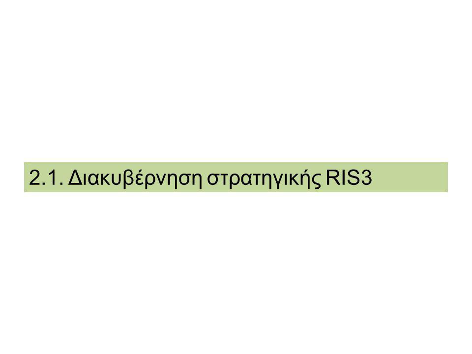 Ξεκινώντας ένα RIS3 είναι απαραίτητο να καθοριστεί η διαδικασία λήψης αποφάσεων και διοίκησής του.