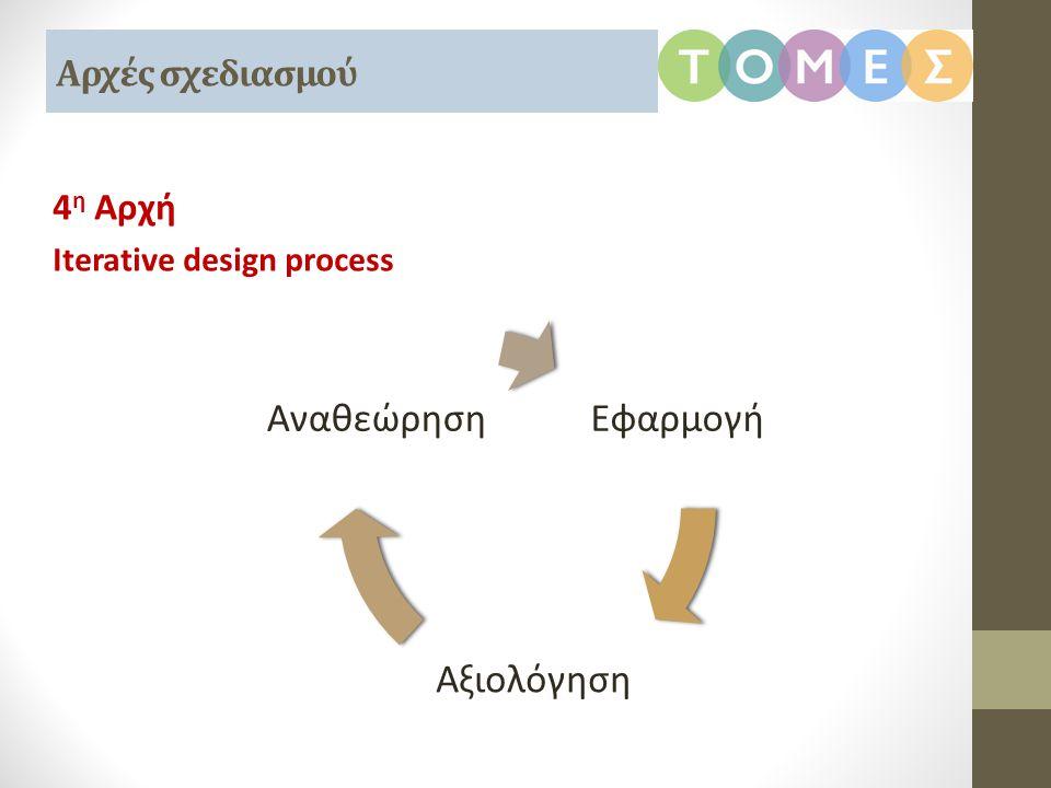 4 η Αρχή Iterative design process Αρχές σχεδιασμού Εφαρμογή Αξιολόγηση Αναθεώρηση