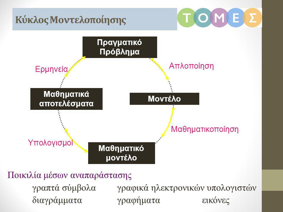 2 η Αρχή • Η δραστηριότητα θα πρέπει να προνοεί την άμεση εμπλοκή των μαθητών/τριών, των γονιών και των εκπαιδευτικών.