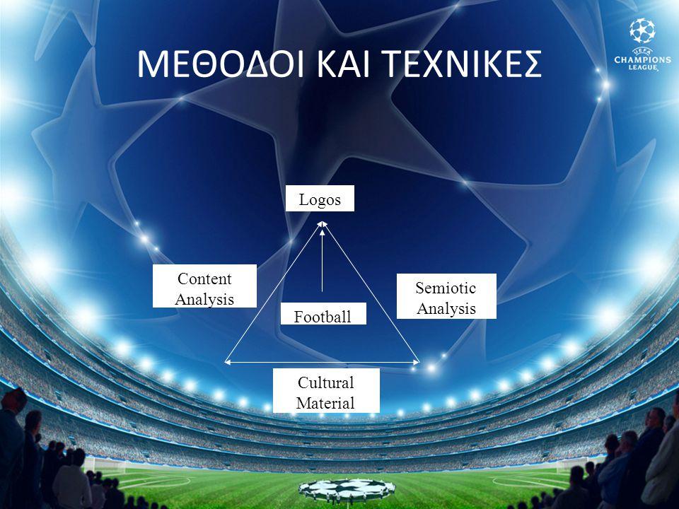 ΜΕΘΟΔΟΙ ΚΑΙ ΤΕΧΝΙΚΕΣ Cultural Material Content Analysis Semiotic Analysis Football Logos