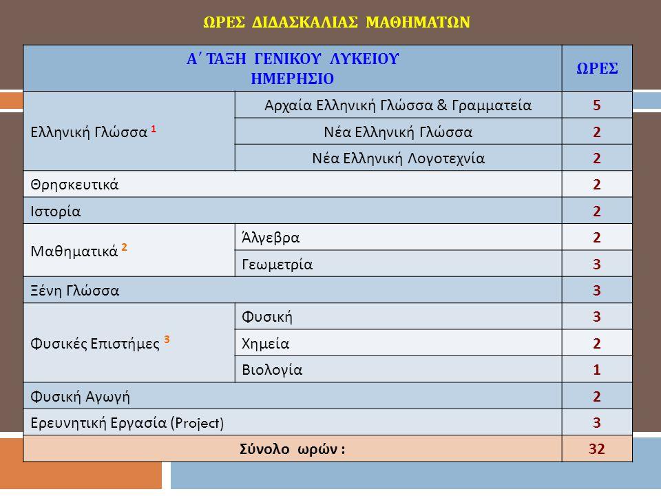 Ελληνική Γλώσσα 1 : Ενιαίο μάθημα με 3 κλάδους : α ) Αρχαία Ελληνική Γλώσσα & Γραμματεία β ) Νέα Ελληνική Γλώσσα και γ ) Νέα Ελληνική Λογοτεχνία Μαθηματικά 2 : Ενιαίο μάθημα με 2 κλάδους : α ) Άλγεβρα β ) Γεωμετρία Φυσικές Επιστήμες 3 : Ενιαίο μάθημα με 3 κλάδους : α ) Φυσική β ) Χημεία και γ ) Βιολογία