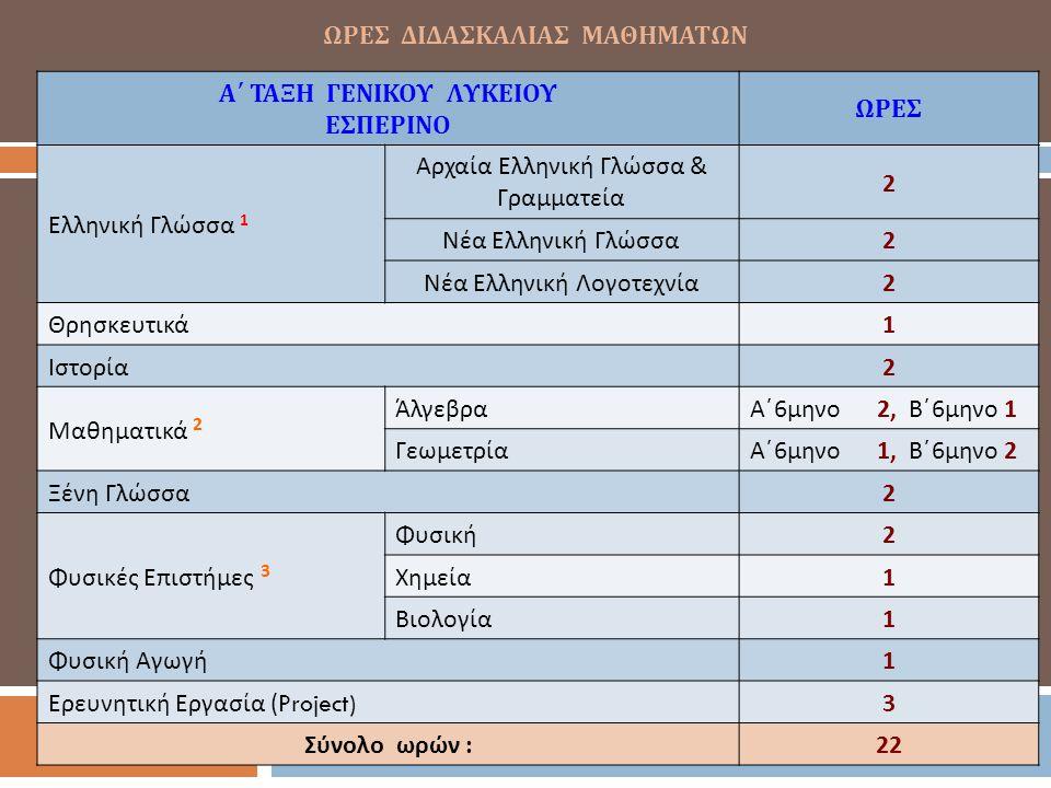 Α΄ ΤΑΞΗ ΤΟΥ ΕΠΑΛ Στο πλαίσιο υλοποίησης του Νέου Τεχνολογικού Λυκείου από τη σχολική χρονιά 2012 – 2013, ορίζονται φέτος (2011 – 2012), μεταβατικά ωρολόγια προγράμματα για την Α΄ τάξη Ημερησίων και Εσπερινών ΕΠΑΛ.