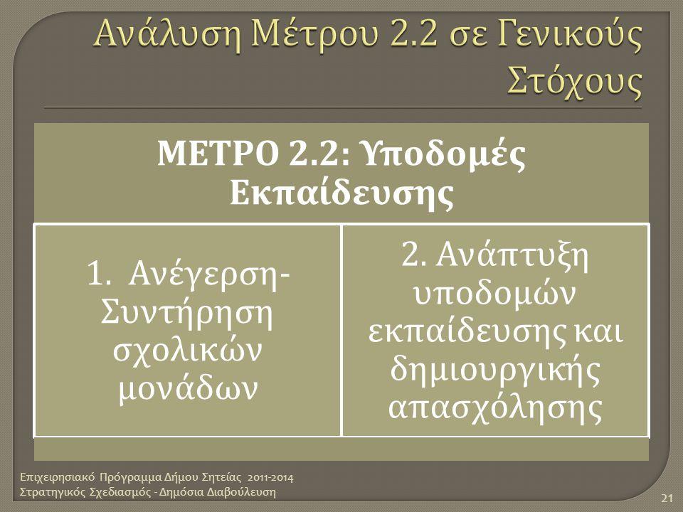 ΜΕΤΡΟ 2.2: Υ π οδομές Εκ π αίδευσης 1. Ανέγερση - Συντήρηση σχολικών μονάδων 2. Ανά π τυξη υ π οδομών εκ π αίδευσης και δημιουργικής α π ασχόλησης Επι
