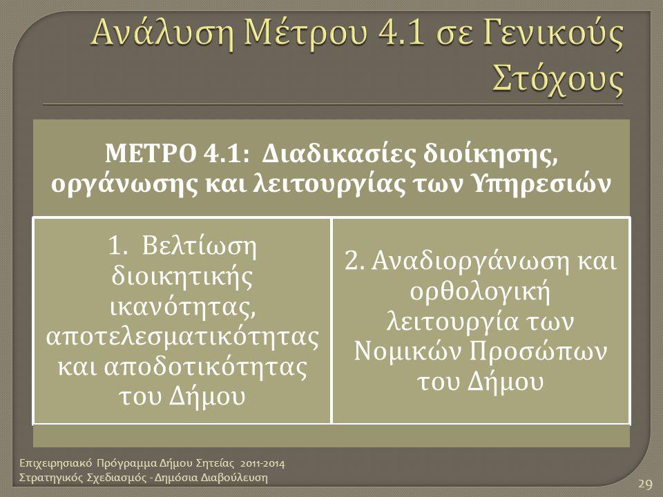 ΜΕΤΡΟ 4.1: Διαδικασίες διοίκησης, οργάνωσης και λειτουργίας των Υ π ηρεσιών 1. Βελτίωση διοικητικής ικανότητας, α π οτελεσματικότητας και α π οδοτικότ