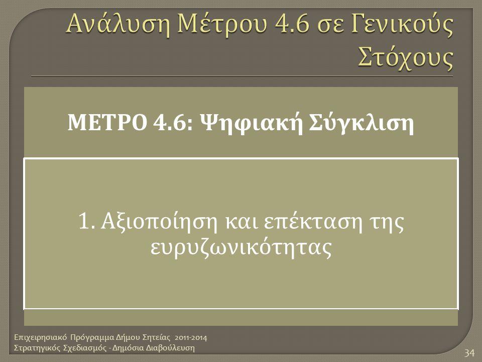 ΜΕΤΡΟ 4.6: Ψηφιακή Σύγκλιση 1. Αξιο π οίηση και ε π έκταση της ευρυζωνικότητας Επιχειρησιακό Πρόγραμμα Δήμου Σητείας 2011-2014 Στρατηγικός Σχεδιασμός