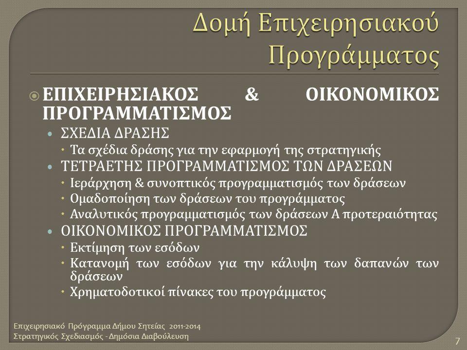  Βήμα 1 : Προετοιμασία και οργάνωση  Βήμα 2 : Συνοπτική περιγραφή και αξιολόγηση της κατάστασης της περιοχής του Δήμου  Βήμα 3 : Συνοπτική περιγραφή και αξιολόγηση του Δήμου και των νομικών προσώπων του ως οργανισμών  Βήμα 4 : Καθορισμός της στρατηγικής και των αναπτυξιακών προτεραιοτήτων  Βήμα 5 : Έγκριση του στρατηγικού σχεδίου και διαδικασίες διαβούλευσης  Βήμα 6 : Κατάρτιση σχεδίων δράσης  Βήμα 7 : Τετραετής προγραμματισμός των δράσεων  Βήμα 8 : Οικονομικός προγραμματισμός  Βήμα 9 : Ολοκλήρωση του προγράμματος & τελικές ενέργειες Επιχειρησιακό Πρόγραμμα Δήμου Σητείας 2011-2014 Στρατηγικός Σχεδιασμός - Δημόσια Διαβούλευση 8