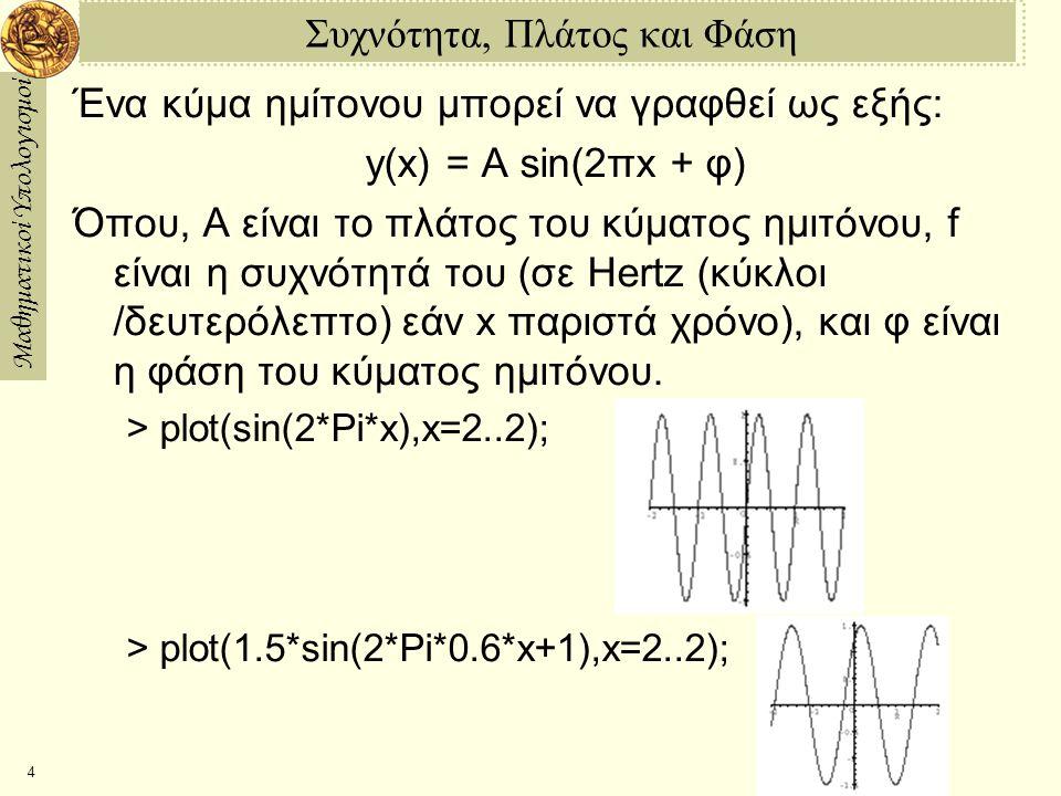 Μαθηματικοί Υπολογισμοί 5 Συναρτήσεις από Τυχαία Ημιτονοειδή Κύματα Ορίστε ένα πρόγραμμα Maple το οποίο δημιουργεί μια 1δ συνάρτηση αθροίζοντας πολλά κύματα ημιτόνου με τυχαίες φάσεις: waves1 := proc (x, ampl, maxf, n) local i, f, result, phase, scale; scale := 1/sqrt(n); result := 0; for i from 1 to n do f := maxf*i/n; phase := stats[random,uniform[0,2*Pi]](); result := result + evalf(scale*ampl(f)*sin(2*Pi*f*x+phase)); od; result; end: Τα n κύματα ημιτόνου έχουν ισαπέχουσες συχνότητες από σχεδόν μηδέν μέχρι το maxf.