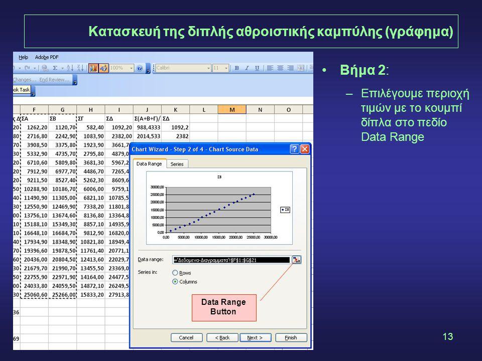 13 Κατασκευή της διπλής αθροιστικής καμπύλης (γράφημα) Data Range Button •Βήμα 2: –Επιλέγουμε περιοχή τιμών με το κουμπί δίπλα στο πεδίο Data Range