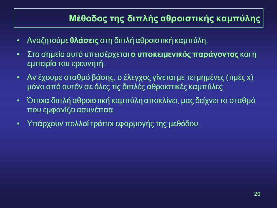 20 Μέθοδος της διπλής αθροιστικής καμπύλης •Αναζητούμε θλάσεις στη διπλή αθροιστική καμπύλη.