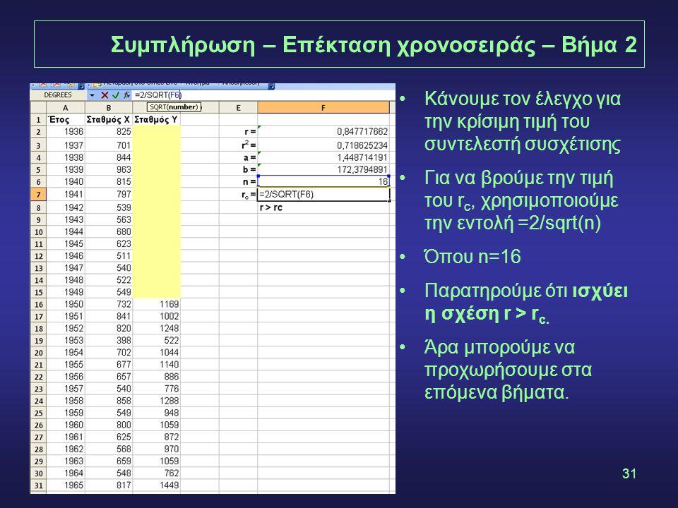 31 Συμπλήρωση – Επέκταση χρονοσειράς – Βήμα 2 •Κάνουμε τον έλεγχο για την κρίσιμη τιμή του συντελεστή συσχέτισης •Για να βρούμε την τιμή του r c, χρησιμοποιούμε την εντολή =2/sqrt(n) •Όπου n=16 •Παρατηρούμε ότι ισχύει η σχέση r > r c.