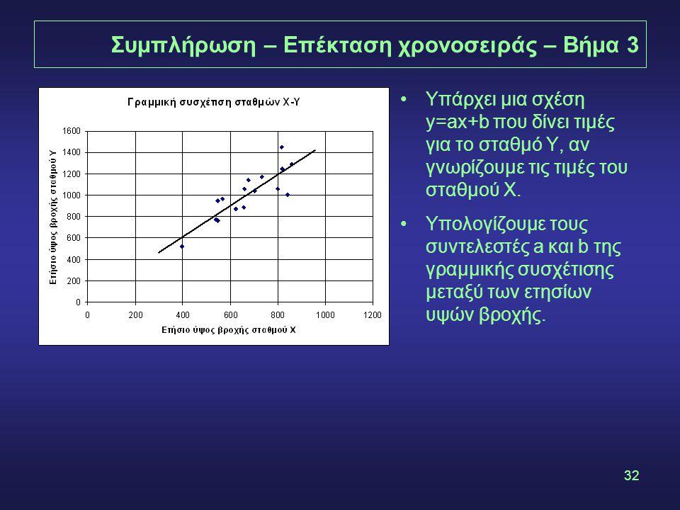 32 Συμπλήρωση – Επέκταση χρονοσειράς – Βήμα 3 •Υπάρχει μια σχέση y=ax+b που δίνει τιμές για το σταθμό Υ, αν γνωρίζουμε τις τιμές του σταθμού Χ.
