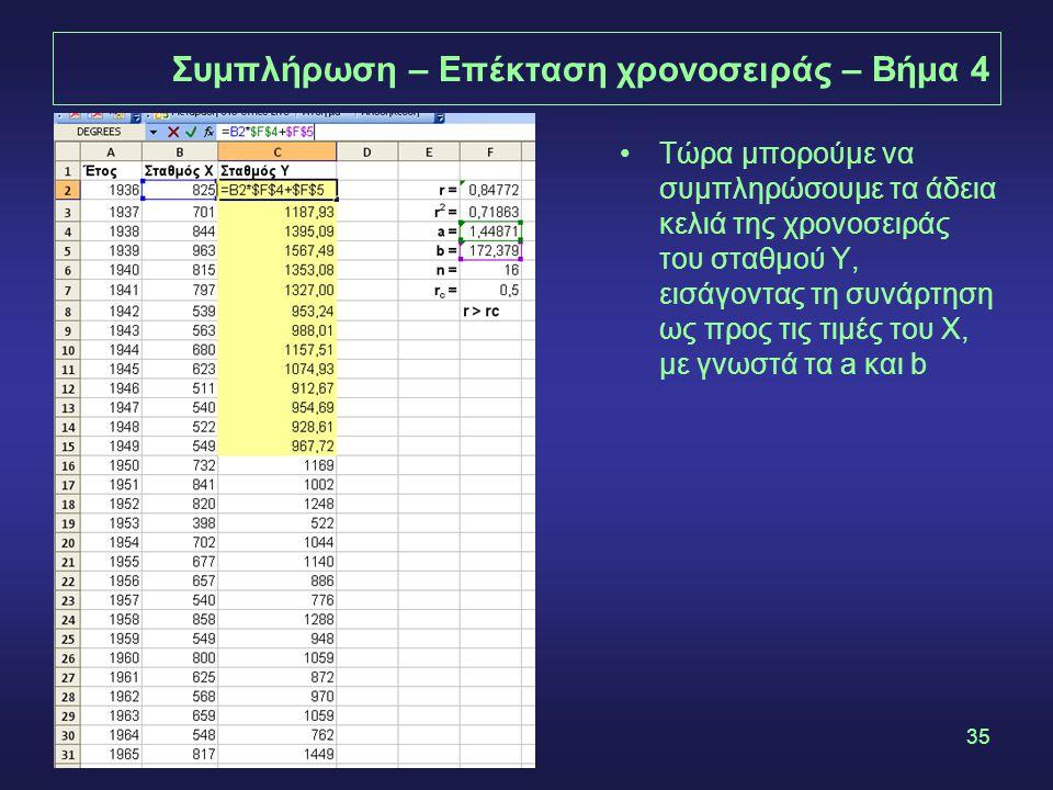 35 Συμπλήρωση – Επέκταση χρονοσειράς – Βήμα 4 •Τώρα μπορούμε να συμπληρώσουμε τα άδεια κελιά της χρονοσειράς του σταθμού Υ, εισάγοντας τη συνάρτηση ως προς τις τιμές του Χ, με γνωστά τα a και b