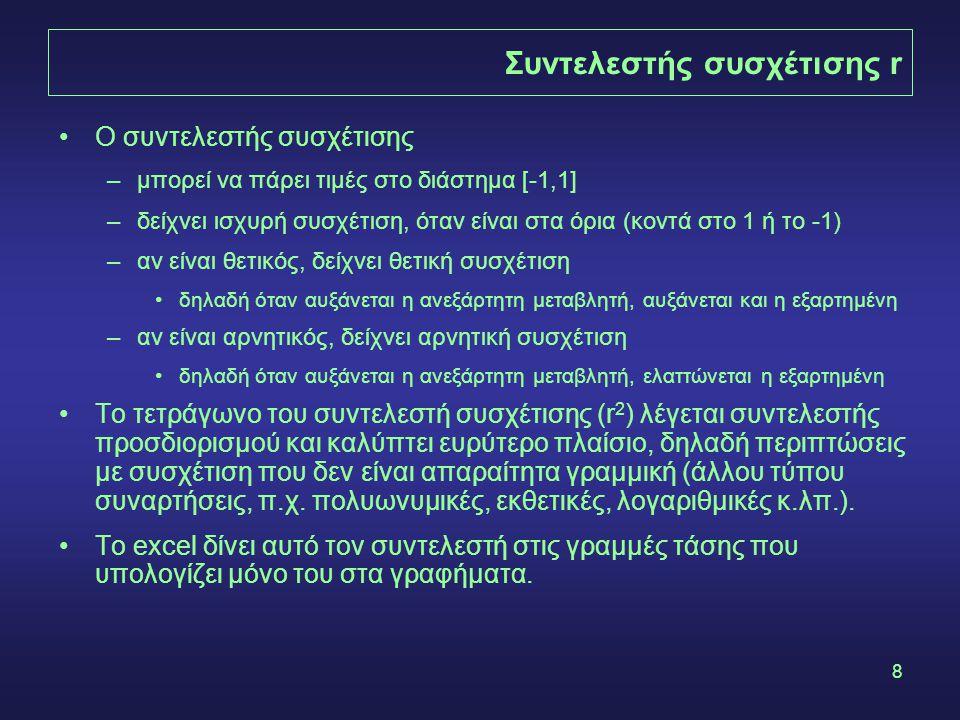 8 Συντελεστής συσχέτισης r •Ο συντελεστής συσχέτισης –μπορεί να πάρει τιμές στο διάστημα [-1,1] –δείχνει ισχυρή συσχέτιση, όταν είναι στα όρια (κοντά στο 1 ή το -1) –αν είναι θετικός, δείχνει θετική συσχέτιση •δηλαδή όταν αυξάνεται η ανεξάρτητη μεταβλητή, αυξάνεται και η εξαρτημένη –αν είναι αρνητικός, δείχνει αρνητική συσχέτιση •δηλαδή όταν αυξάνεται η ανεξάρτητη μεταβλητή, ελαττώνεται η εξαρτημένη •Το τετράγωνο του συντελεστή συσχέτισης (r 2 ) λέγεται συντελεστής προσδιορισμού και καλύπτει ευρύτερο πλαίσιο, δηλαδή περιπτώσεις με συσχέτιση που δεν είναι απαραίτητα γραμμική (άλλου τύπου συναρτήσεις, π.χ.