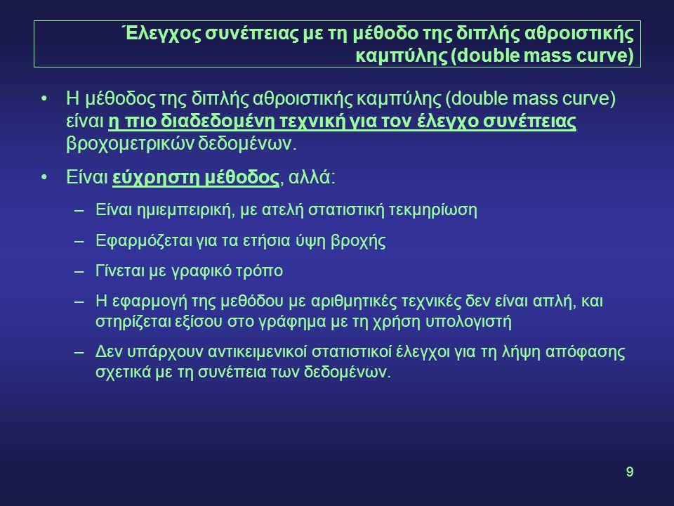 9 Έλεγχος συνέπειας με τη μέθοδο της διπλής αθροιστικής καμπύλης (double mass curve) •Η μέθοδος της διπλής αθροιστικής καμπύλης (double mass curve) είναι η πιο διαδεδομένη τεχνική για τον έλεγχο συνέπειας βροχομετρικών δεδομένων.