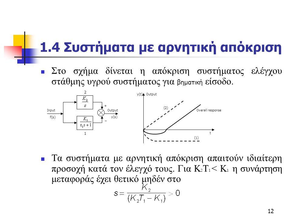 12 1.4 Συστήματα με αρνητική απόκριση  Στο σχήμα δίνεται η απόκριση συστήματος ελέγχου στάθμης υγρού συστήματος για βηματική είσοδο.  Τα συστήματα μ