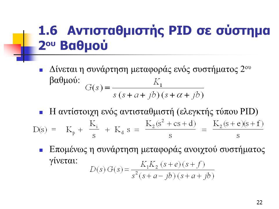 22 1.6 Αντισταθμιστής PID σε σύστημα 2 oυ Βαθμού  Δίνεται η συνάρτηση μεταφοράς ενός συστήματος 2 oυ βαθμού:  Η αντίστοιχη ενός αντισταθμιστή (ελεγκ