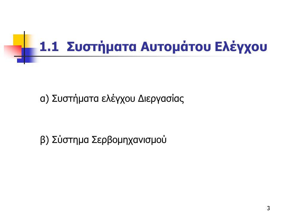 54 α) Μέθοδος της μεταβατικής απόκρισης  Για βηματική μεταβολή στην είσοδο της διεργασίας Δm καταγράφεται η κυματομορφή της μεταβλητής εξόδου.
