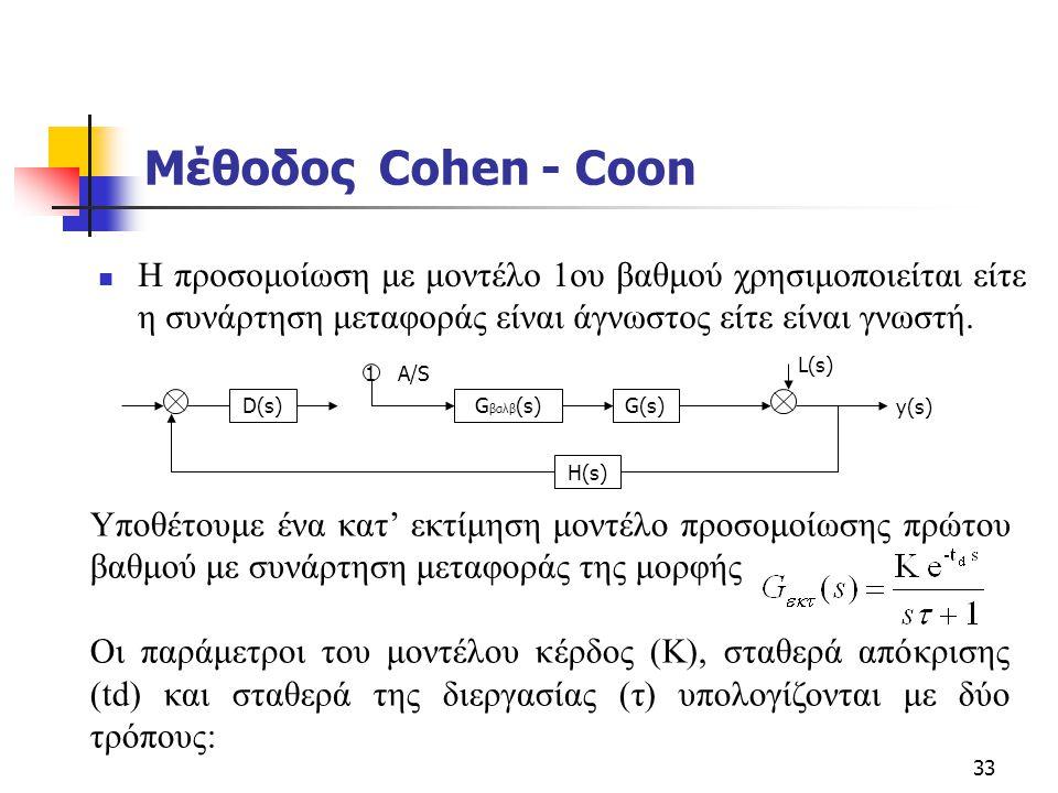 33 Μέθοδος Cohen - Coon  Η προσομοίωση με μοντέλο 1ου βαθμού χρησιμοποιείται είτε η συνάρτηση μεταφοράς είναι άγνωστος είτε είναι γνωστή. D(s)G βαλβ