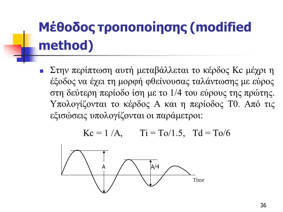 36 Μέθοδος τροποποίησης (modified method)  Στην περίπτωση αυτή μεταβάλλεται το κέρδος Kc μέχρι η έξοδος να έχει τη μορφή φθείνουσας ταλάντωσης με εύρ