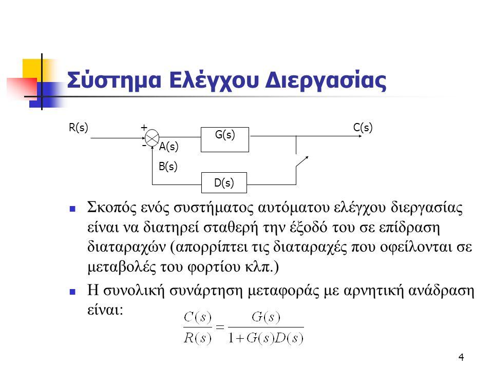 4 Σύστημα Ελέγχου Διεργασίας R(s) + C(s) - A(s) B(s)  Σκοπός ενός συστήματος αυτόματου ελέγχου διεργασίας είναι να διατηρεί σταθερή την έξοδό του σε