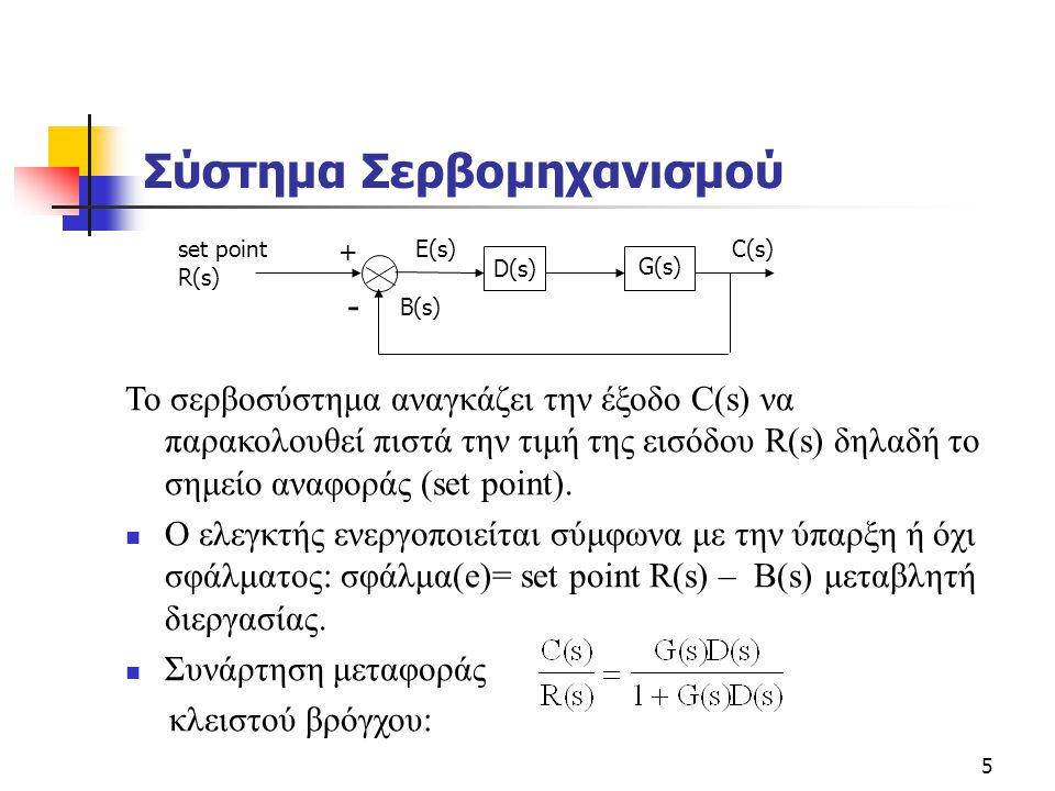 5 Σύστημα Σερβομηχανισμού set point R(s) E(s) D(s) G(s) C(s) Το σερβοσύστημα αναγκάζει την έξοδο C(s) να παρακολουθεί πιστά την τιμή της εισόδου R(s)
