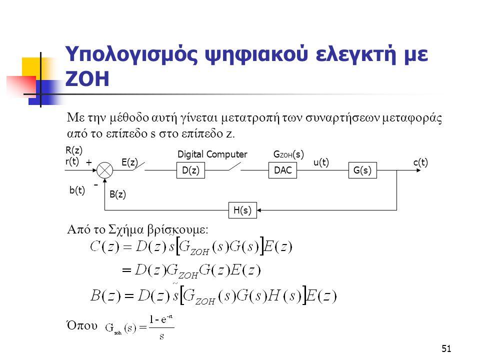 51 Υπολογισμός ψηφιακού ελεγκτή με ZOH Με την μέθοδο αυτή γίνεται μετατροπή των συναρτήσεων μεταφοράς από το επίπεδο s στο επίπεδο z. Από το Σχήμα βρί