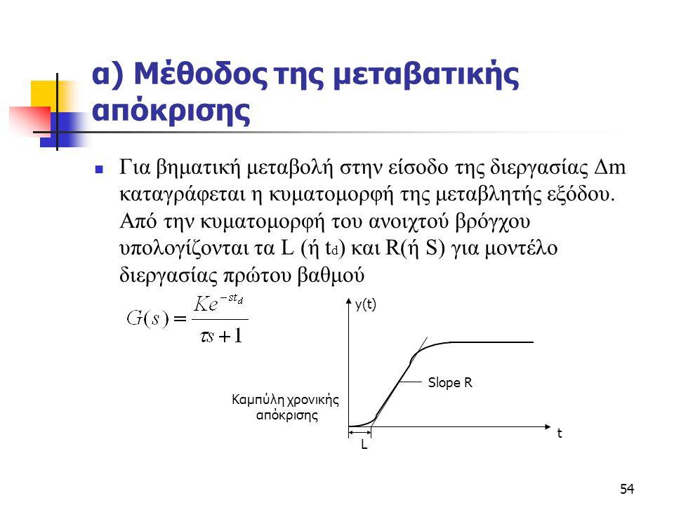54 α) Μέθοδος της μεταβατικής απόκρισης  Για βηματική μεταβολή στην είσοδο της διεργασίας Δm καταγράφεται η κυματομορφή της μεταβλητής εξόδου. Από τη