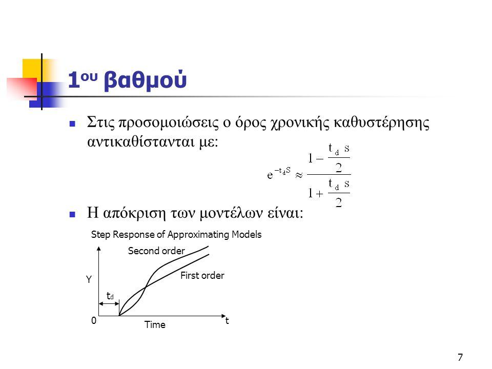 38 1.8 Παραδείγματα Συντονισμού Ελεγκτή PID  Παράδειγμα 1: Δίνονται η συνάρτηση μεταφοράς διεργασίας, η συνάρτηση μεταφοράς του επενεργητή και ανάδραση G f (s)=1.