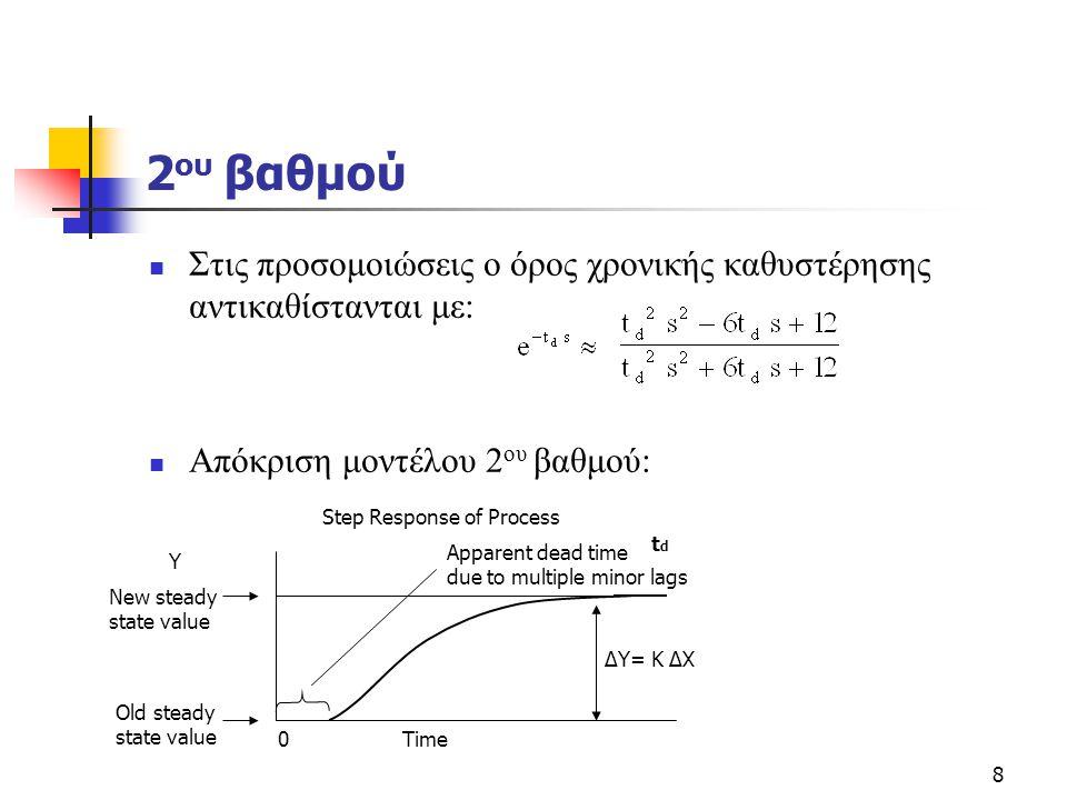 8 2 oυ βαθμού  Στις προσομοιώσεις ο όρος χρονικής καθυστέρησης αντικαθίστανται με:  Απόκριση μοντέλου 2 oυ βαθμού: 0 Old steady state value Time ΔΥ=