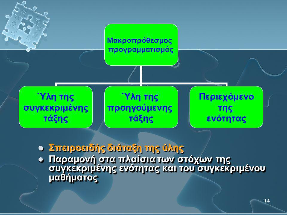 14 Μακροπρόθεσμος προγραμματισμός Ύλη της συγκεκριμένης τάξης Ύλη της προηγούμενης τάξης Περιεχόμενο της ενότητας  Σπειροειδής διάταξη της ύλης  Παρ