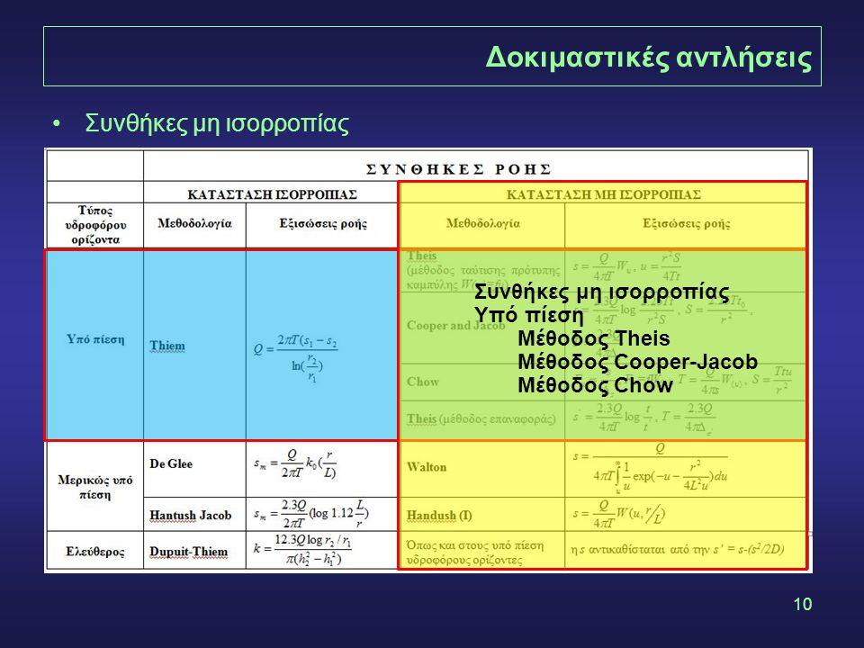 10 Δοκιμαστικές αντλήσεις •Συνθήκες μη ισορροπίας Συνθήκες μη ισορροπίας Υπό πίεση Μέθοδος Theis Μέθοδος Cooper-Jacob Μέθοδος Chow