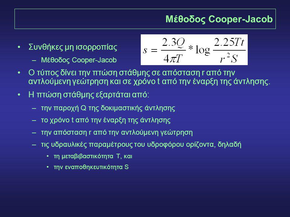 Μέθοδος Cooper-Jacob •Συνθήκες μη ισορροπίας –Μέθοδος Cooper-Jacob •Ο τύπος δίνει την πτώση στάθμης σε απόσταση r από την αντλούμενη γεώτρηση και σε χ